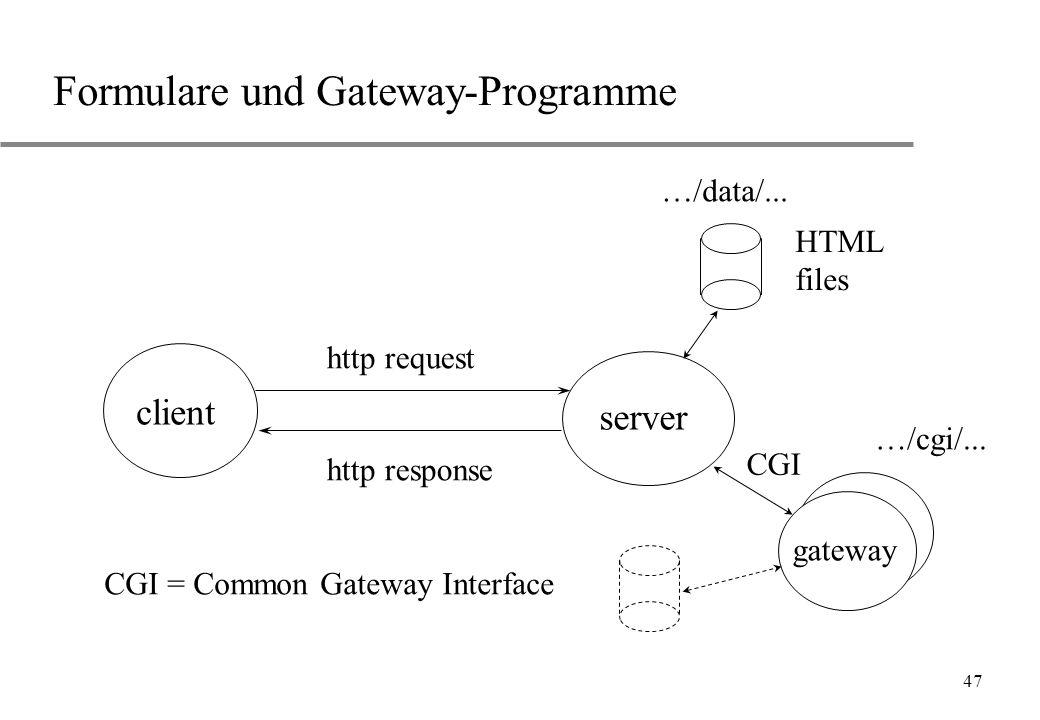 Formulare und Gateway-Programme