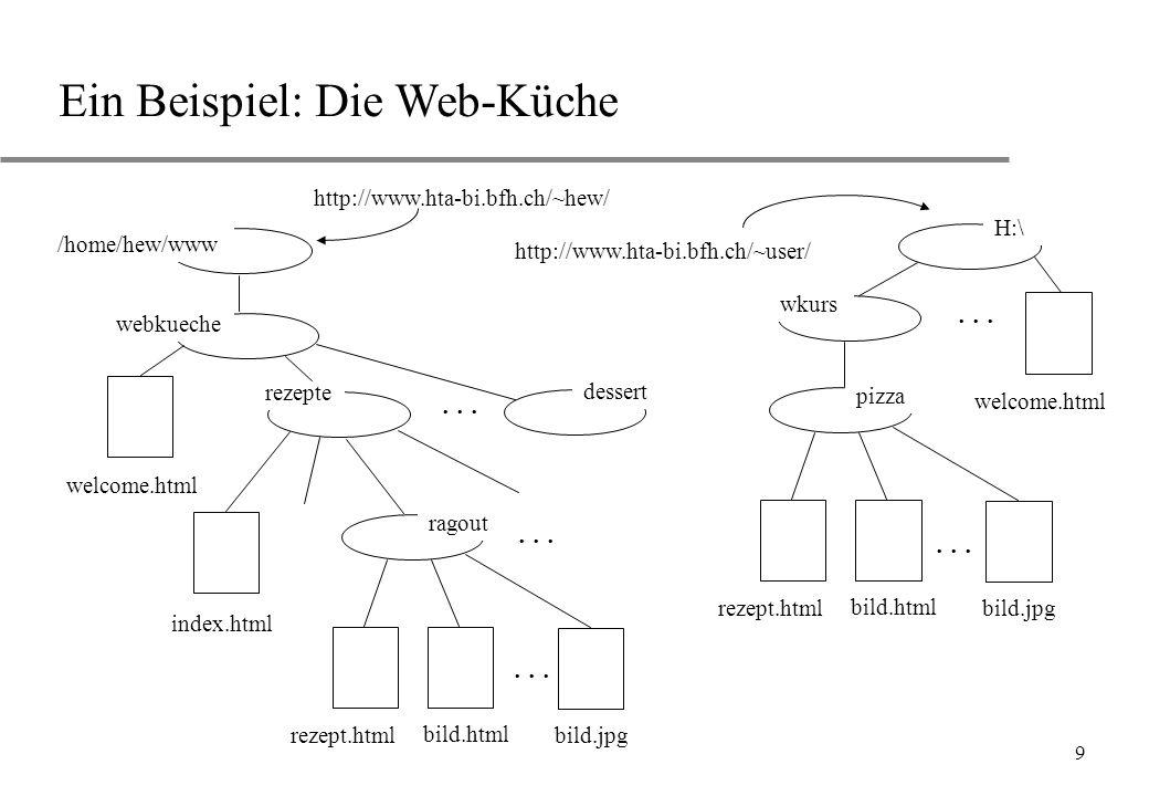 Ein Beispiel: Die Web-Küche