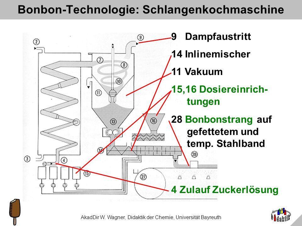 Bonbon-Technologie: Schlangenkochmaschine