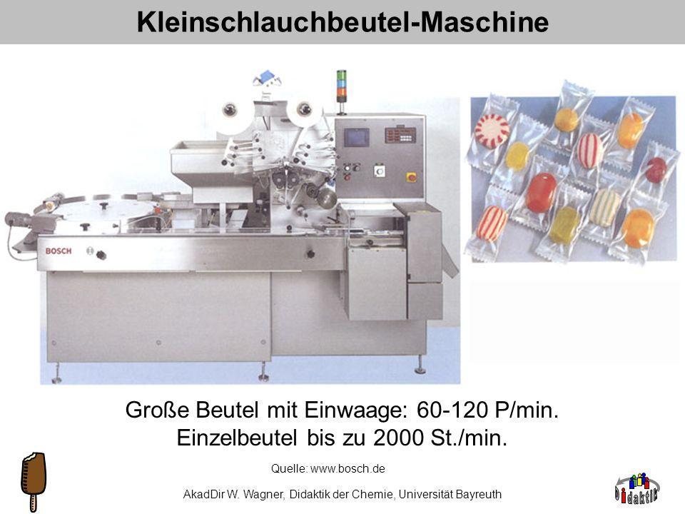 Kleinschlauchbeutel-Maschine