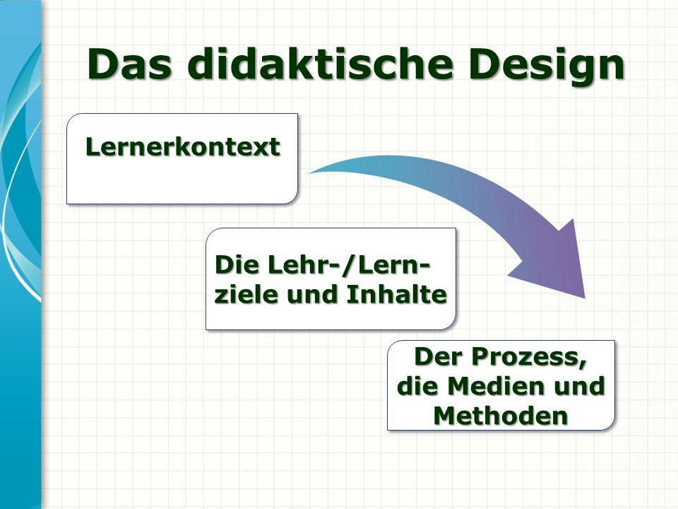 Das didaktische Design