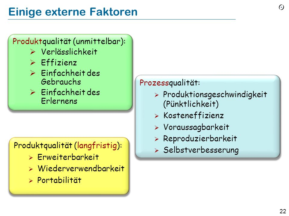 Einige externe Faktoren