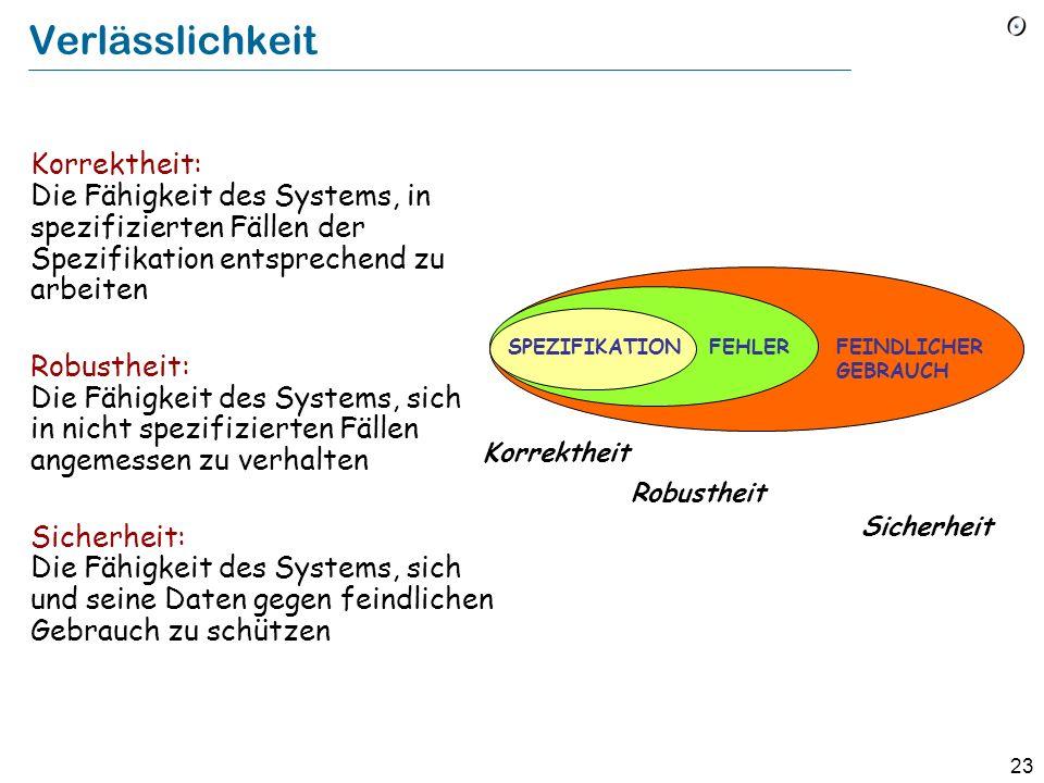Verlässlichkeit Korrektheit: Die Fähigkeit des Systems, in spezifizierten Fällen der Spezifikation entsprechend zu arbeiten.