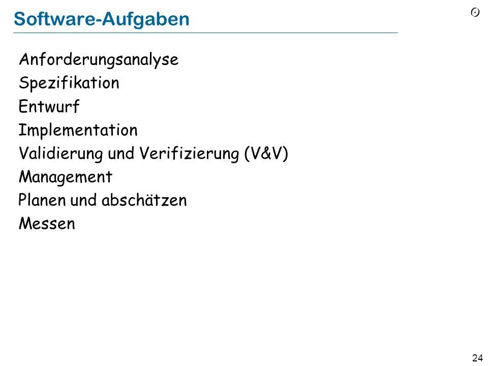 Software-Aufgaben Anforderungsanalyse Spezifikation Entwurf
