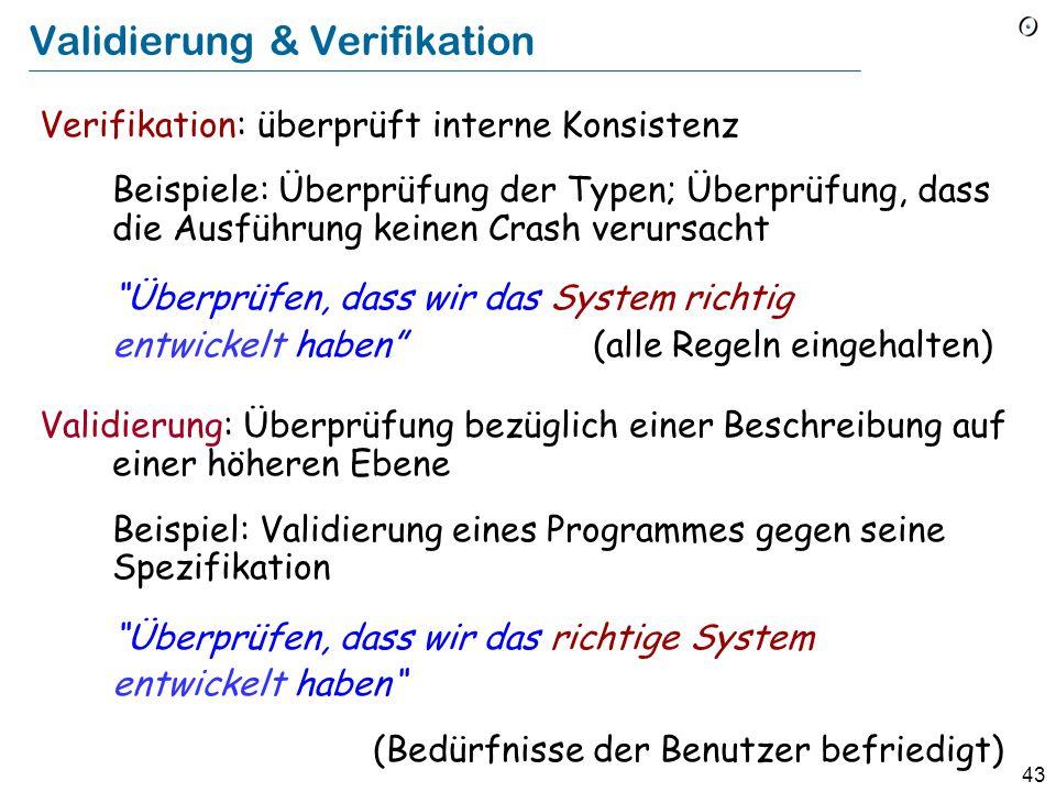 Validierung & Verifikation