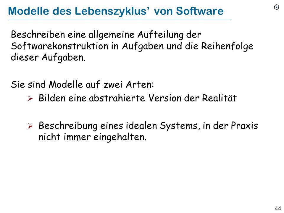 Modelle des Lebenszyklus' von Software
