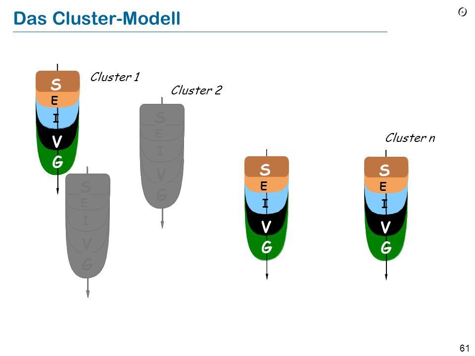 Das Cluster-Modell V S G V S G V S G V S G V S G V S G Cluster 1
