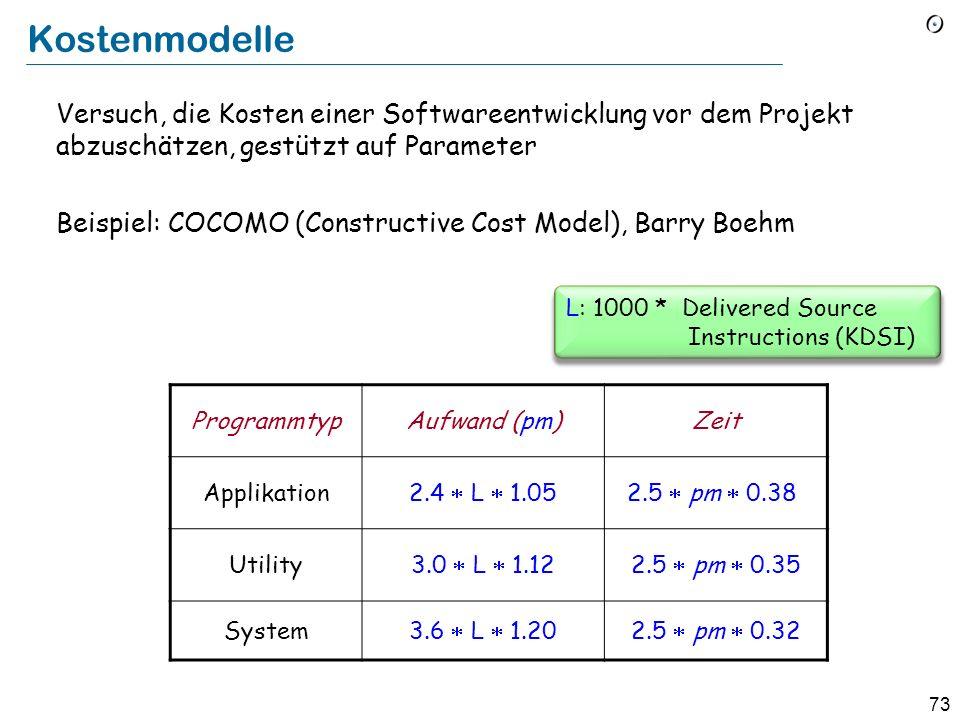 Kostenmodelle Versuch, die Kosten einer Softwareentwicklung vor dem Projekt abzuschätzen, gestützt auf Parameter.