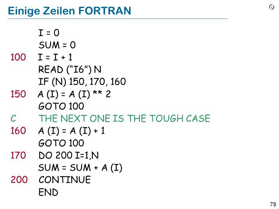 Einige Zeilen FORTRAN I = 0 SUM = 0 100 I = I + 1 READ ( I6 ) N