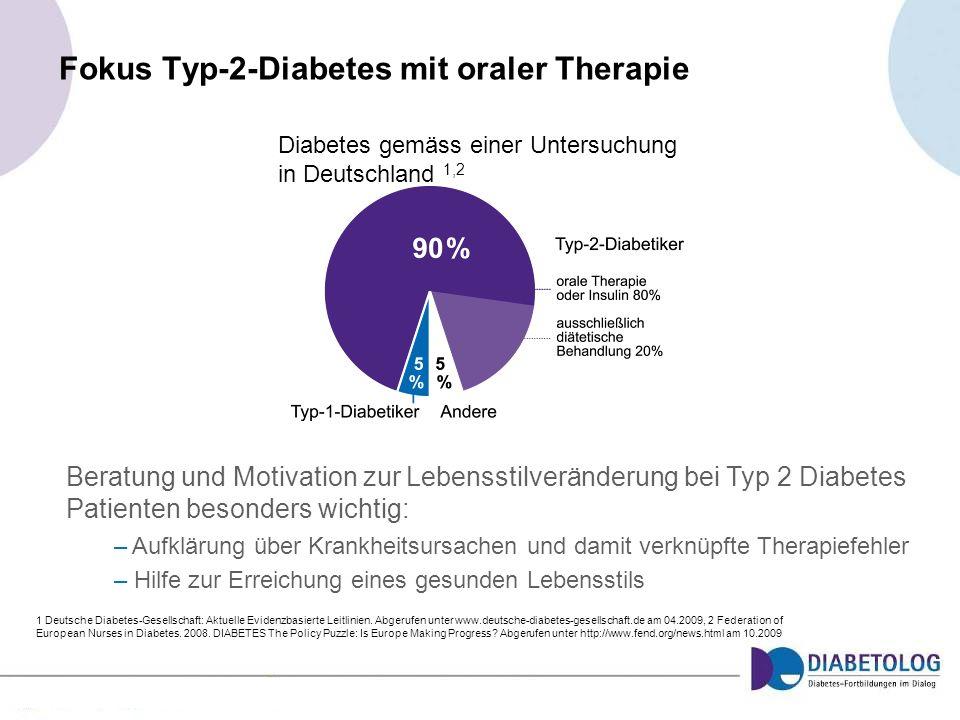 Fokus Typ-2-Diabetes mit oraler Therapie