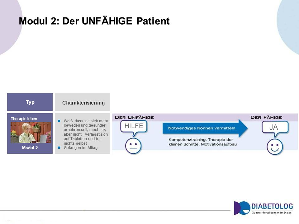 Modul 2: Der UNFÄHIGE Patient