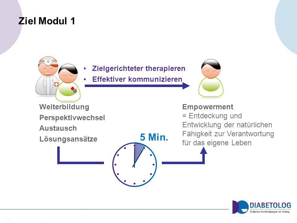 Ziel Modul 1 5 Min. Zielgerichteter therapieren