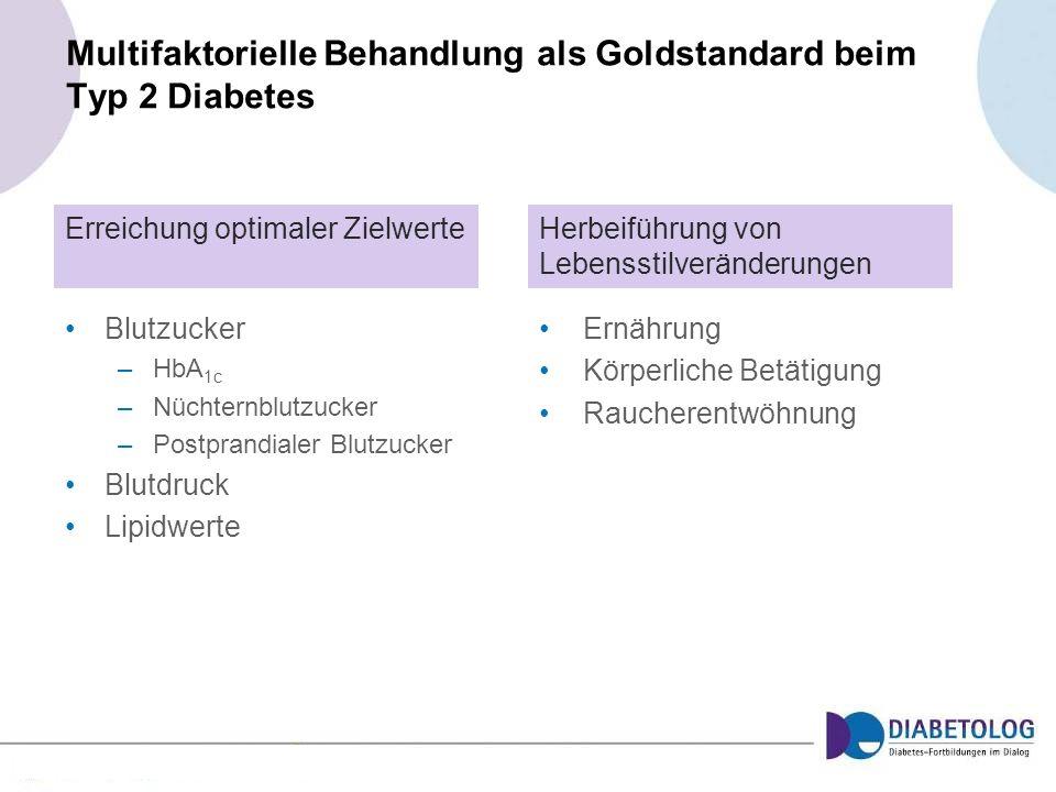 Multifaktorielle Behandlung als Goldstandard beim Typ 2 Diabetes