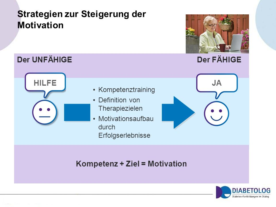 Strategien zur Steigerung der Motivation