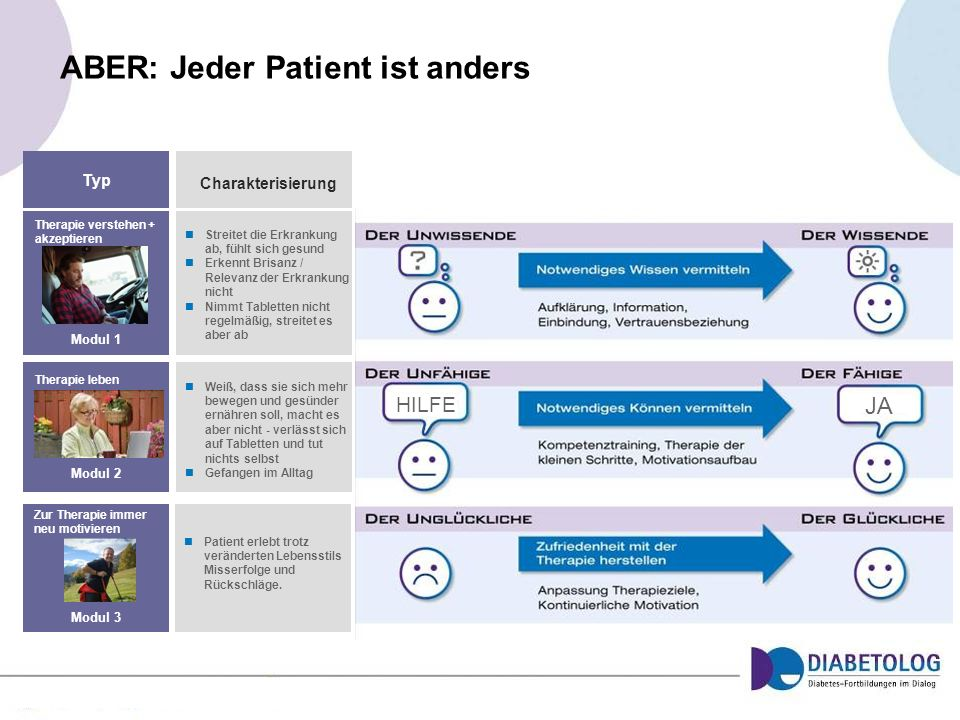 ABER: Jeder Patient ist anders