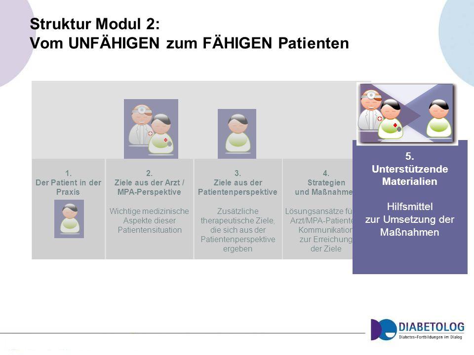 Struktur Modul 2: Vom UNFÄHIGEN zum FÄHIGEN Patienten