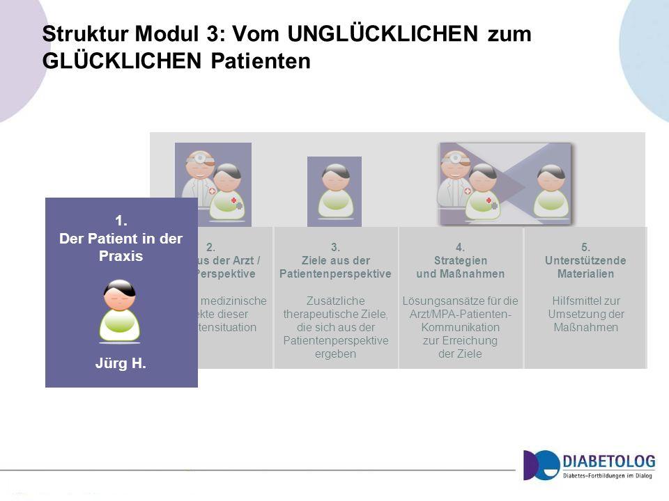 Struktur Modul 3: Vom UNGLÜCKLICHEN zum GLÜCKLICHEN Patienten