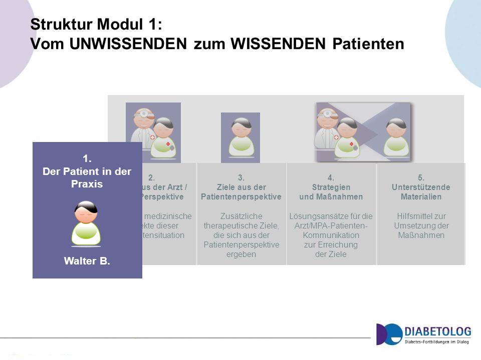 Struktur Modul 1: Vom UNWISSENDEN zum WISSENDEN Patienten