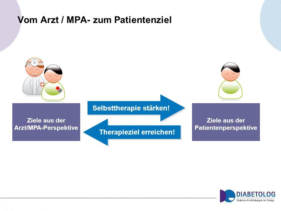 Vom Arzt / MPA- zum Patientenziel