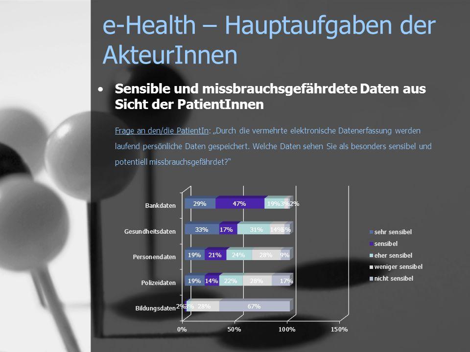 e-Health – Hauptaufgaben der AkteurInnen