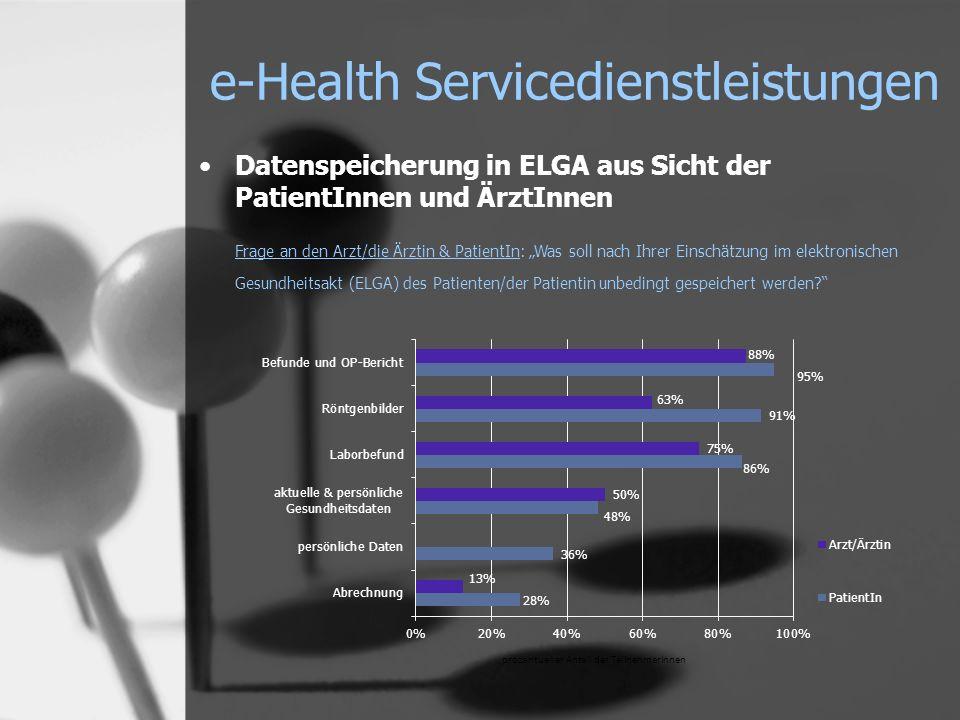e-Health Servicedienstleistungen