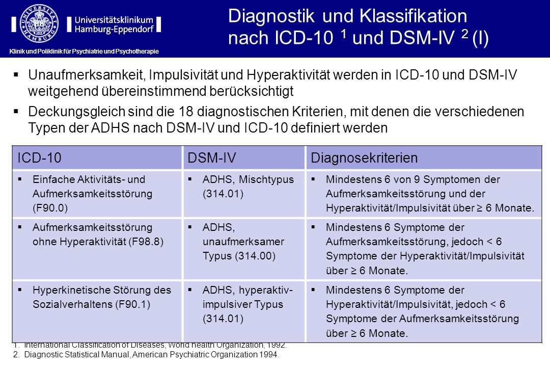 Diagnostik und Klassifikation nach ICD-10 1 und DSM-IV 2 (I)
