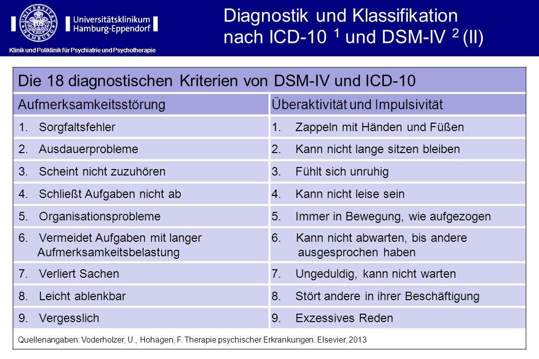 Diagnostik und Klassifikation nach ICD-10 1 und DSM-IV 2 (II)