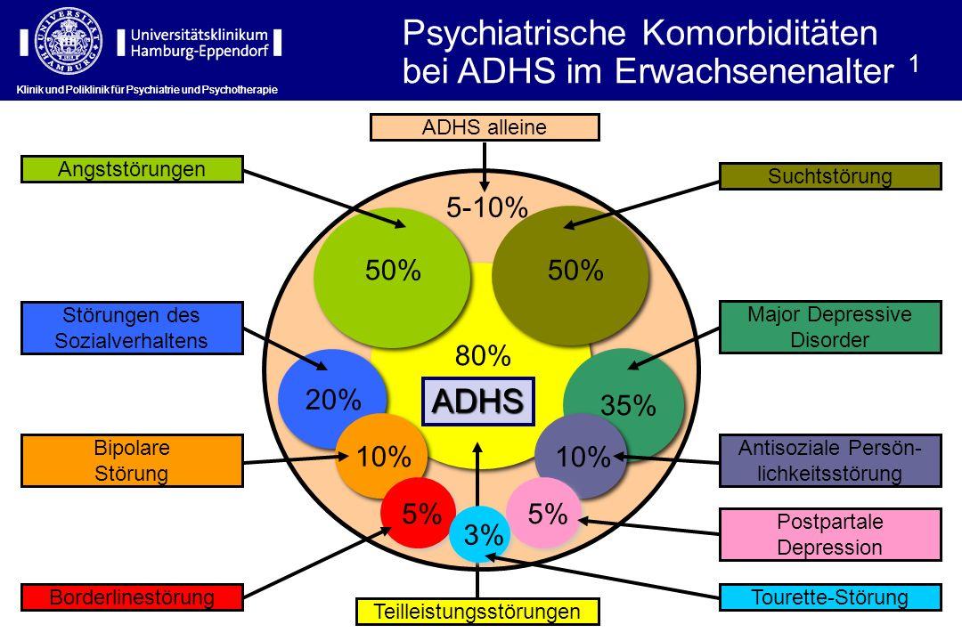 Psychiatrische Komorbiditäten bei ADHS im Erwachsenenalter 1