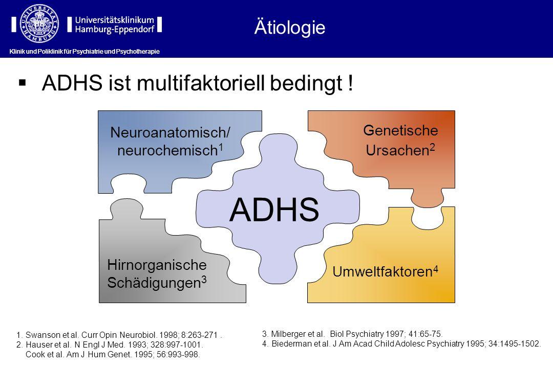 ADHS ADHS ist multifaktoriell bedingt ! Ätiologie Genetische