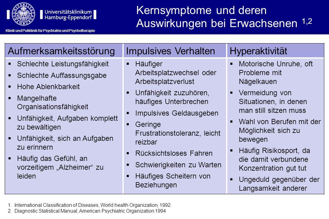 Kernsymptome und deren Auswirkungen bei Erwachsenen 1,2