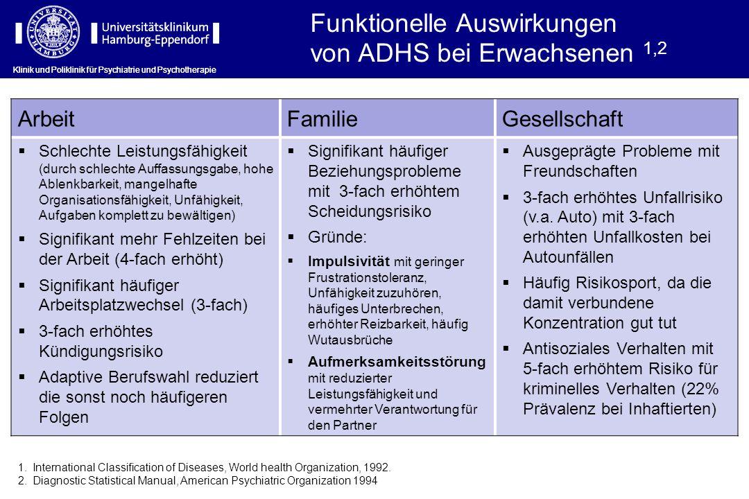 Funktionelle Auswirkungen von ADHS bei Erwachsenen 1,2