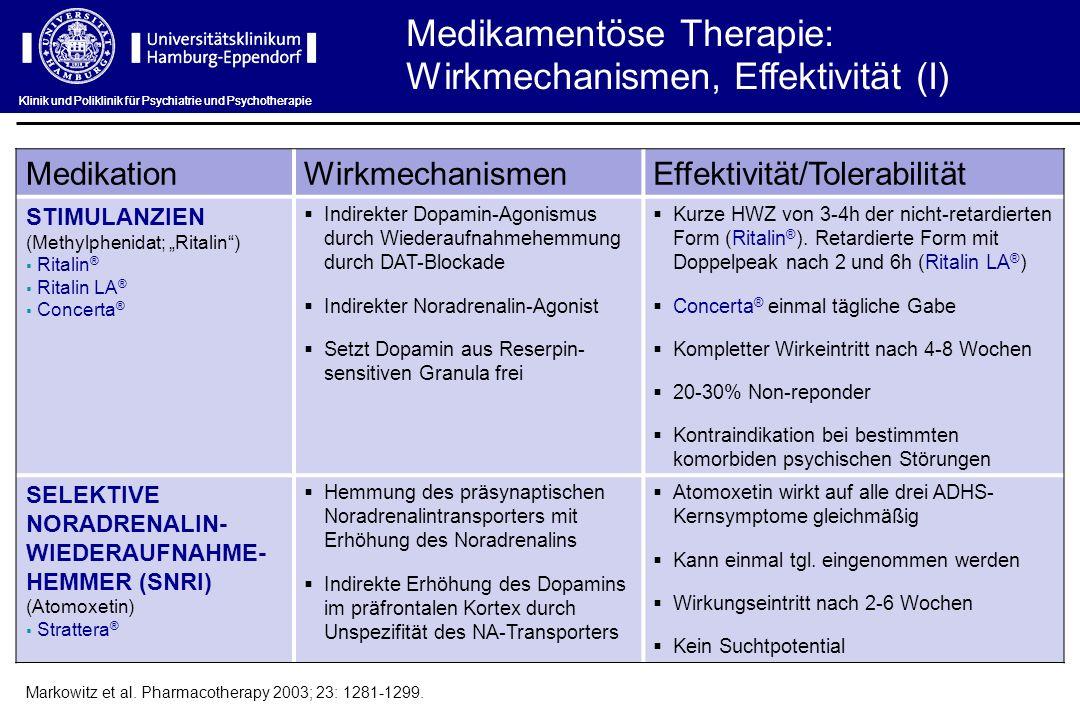 Medikamentöse Therapie: Wirkmechanismen, Effektivität (I)