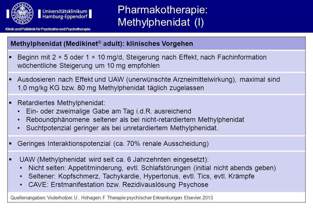 Pharmakotherapie: Methylphenidat (I)