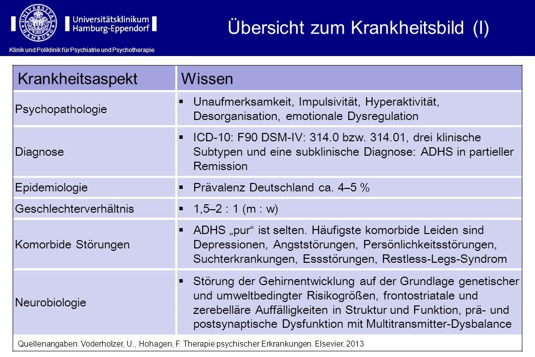Übersicht zum Krankheitsbild (I)