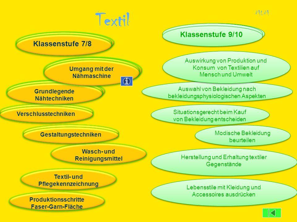 Textil MUM Klassenstufe 9/10 Klassenstufe 9/10 Klassenstufe 9/10
