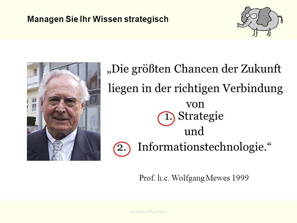 Managen Sie Ihr Wissen strategisch