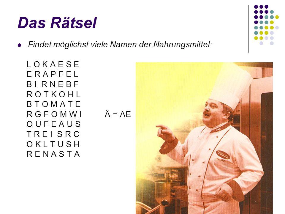 Das Rätsel Findet möglichst viele Namen der Nahrungsmittel: