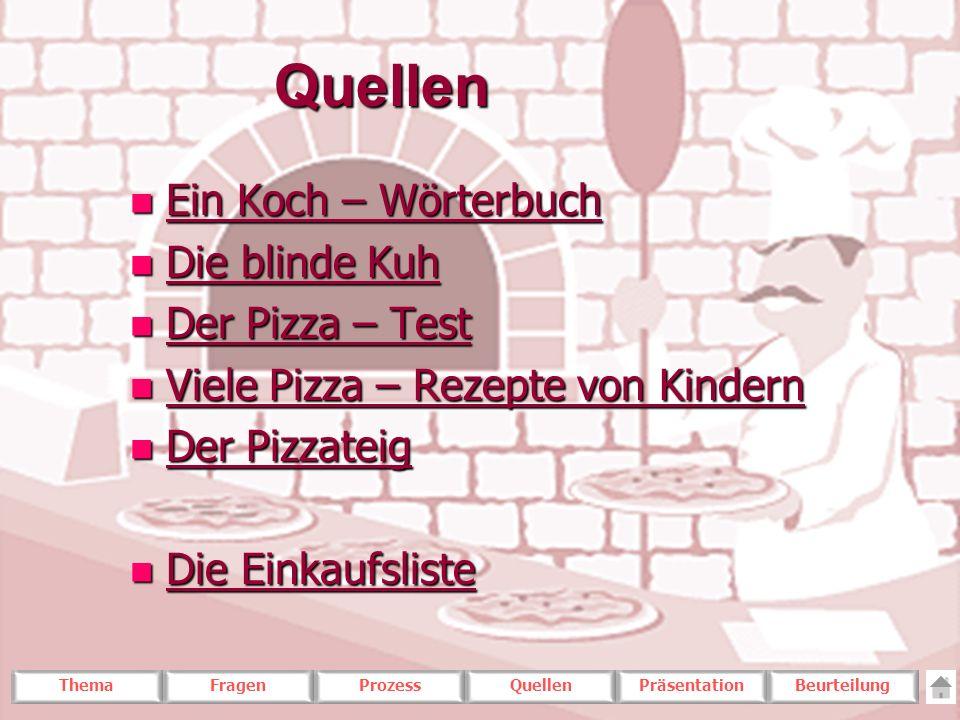 Quellen Ein Koch – Wörterbuch Die blinde Kuh Der Pizza – Test