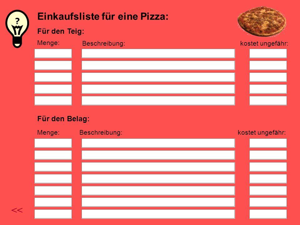 Einkaufsliste für eine Pizza: