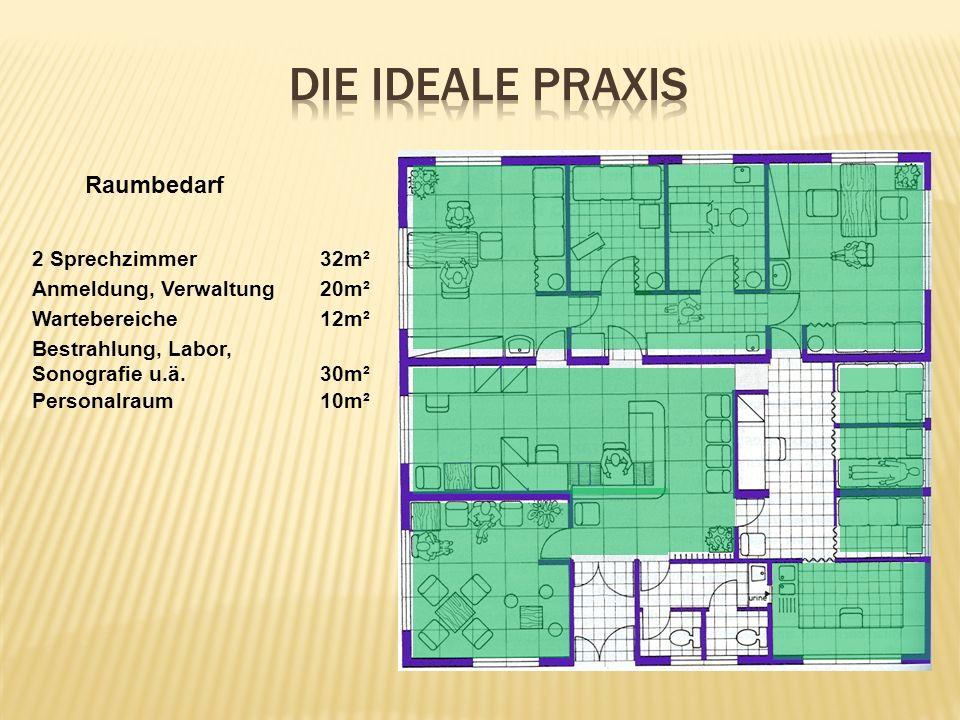 Die ideale Praxis Raumbedarf 2 Sprechzimmer 32m²