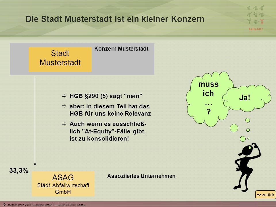 ASAG Städt. Abfallwirtschaft GmbH