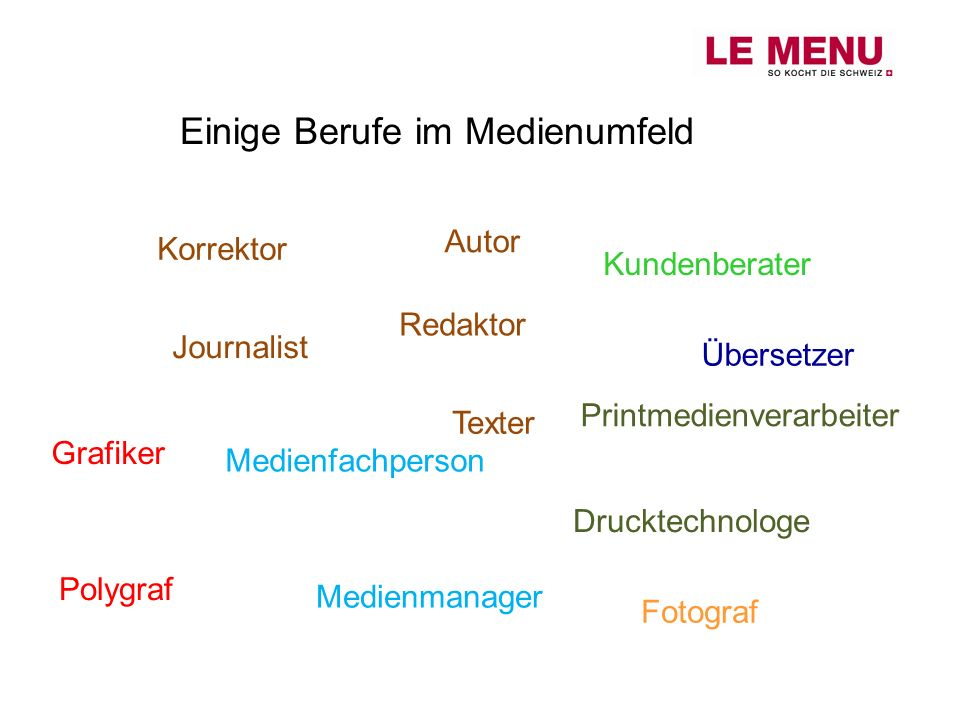 Einige Berufe im Medienumfeld