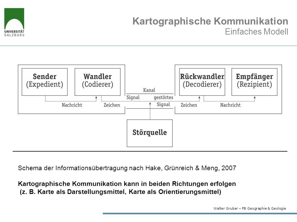 Kartographische Kommunikation Einfaches Modell