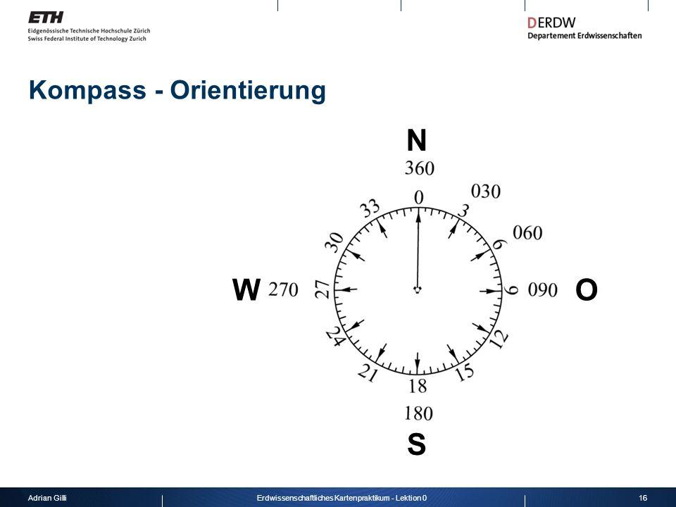 Kompass - Orientierung