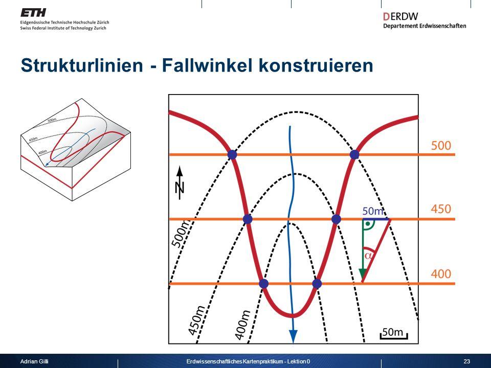 Strukturlinien - Fallwinkel konstruieren