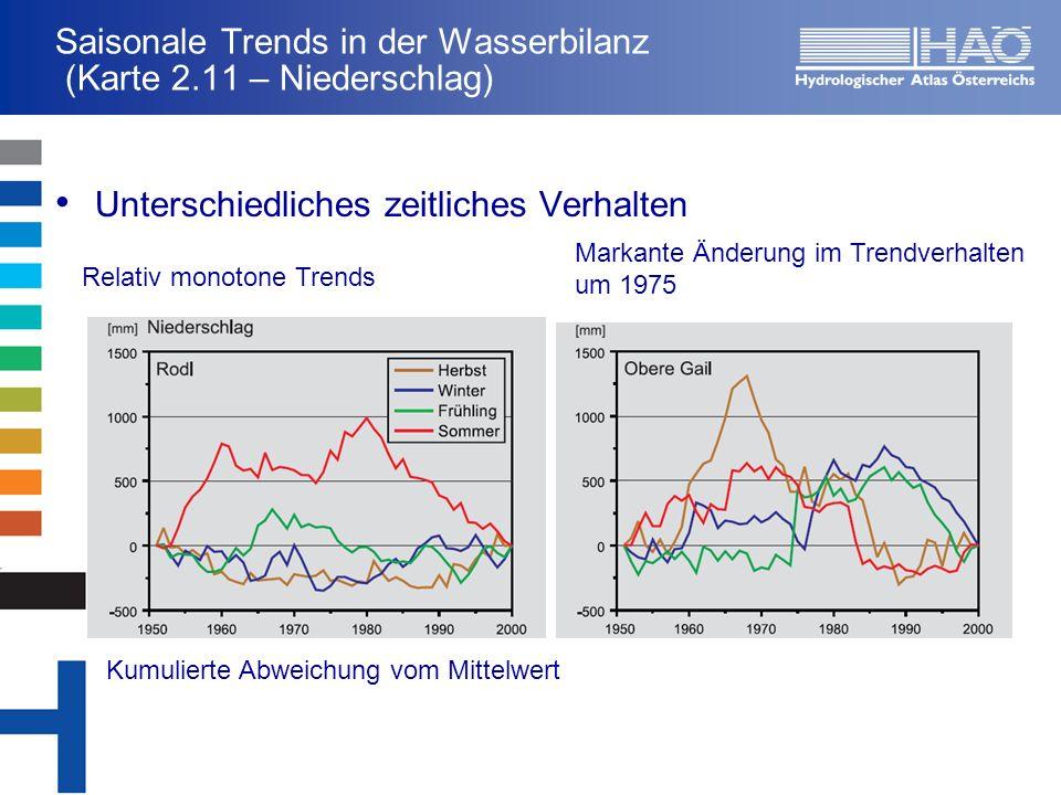 Saisonale Trends in der Wasserbilanz (Karte 2.11 – Niederschlag)