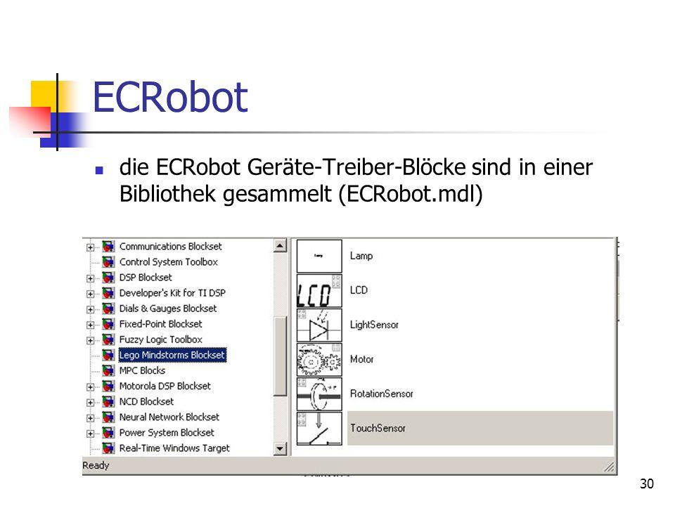 ECRobot die ECRobot Geräte-Treiber-Blöcke sind in einer Bibliothek gesammelt (ECRobot.mdl)