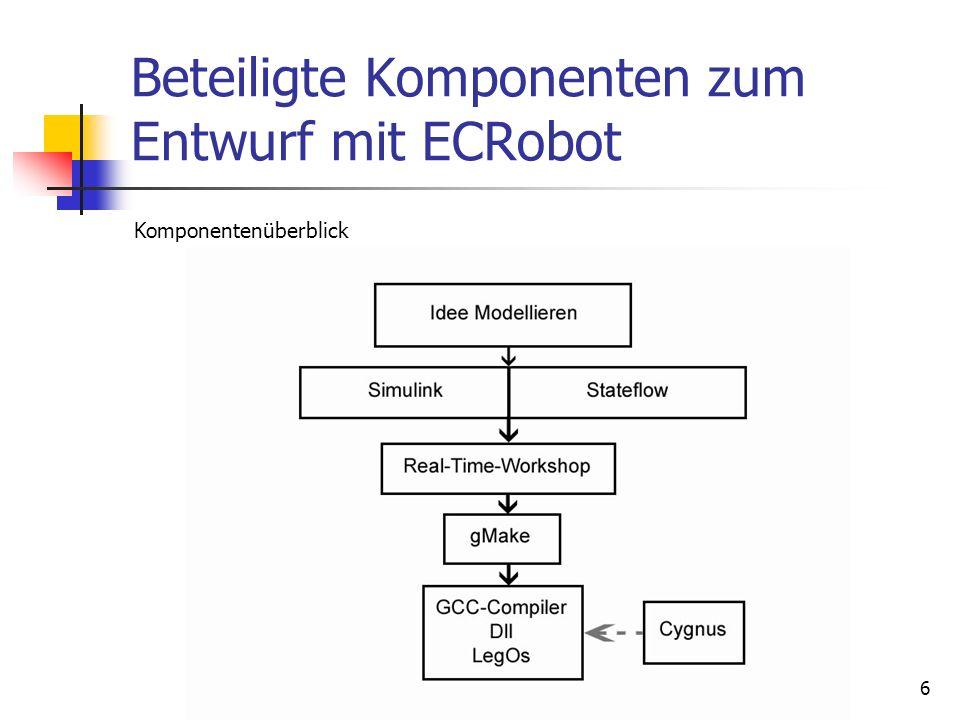 Beteiligte Komponenten zum Entwurf mit ECRobot