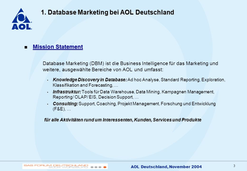 1. Database Marketing bei AOL Deutschland
