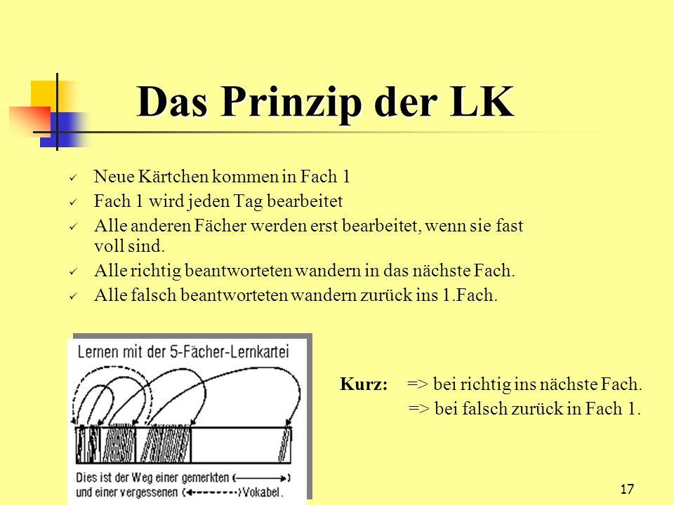 Das Prinzip der LK Neue Kärtchen kommen in Fach 1